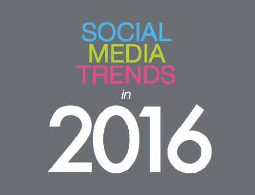 Predicting 3 Social Media Trends for 2016